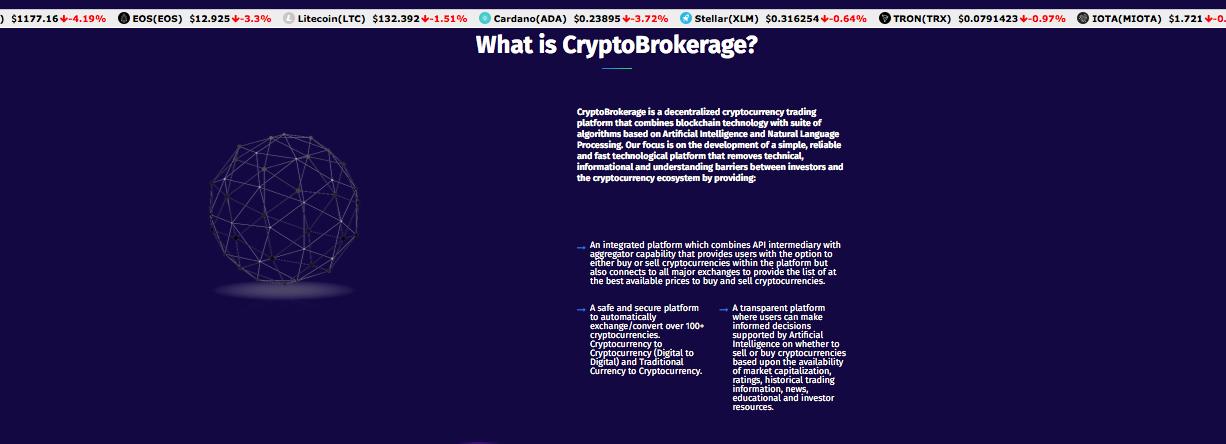 CryptoBrokerage | F6S