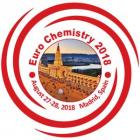 EuroCheemistry 2018