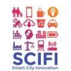 Smart City Innovation: open call 2019