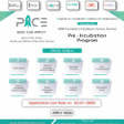 PACE 4 - Idea to PoC stage startups